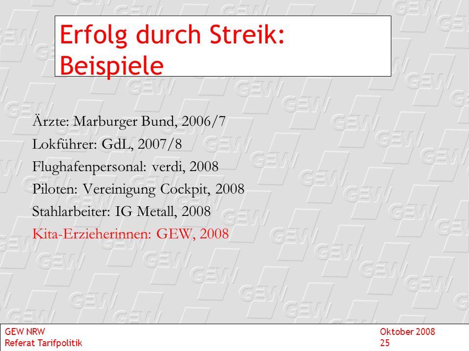 Erfolg durch Streik: Beispiele Ärzte: Marburger Bund, 2006/7 Lokführer: GdL, 2007/8 Flughafenpersonal: verdi, 2008 Piloten: Vereinigung Cockpit, 2008