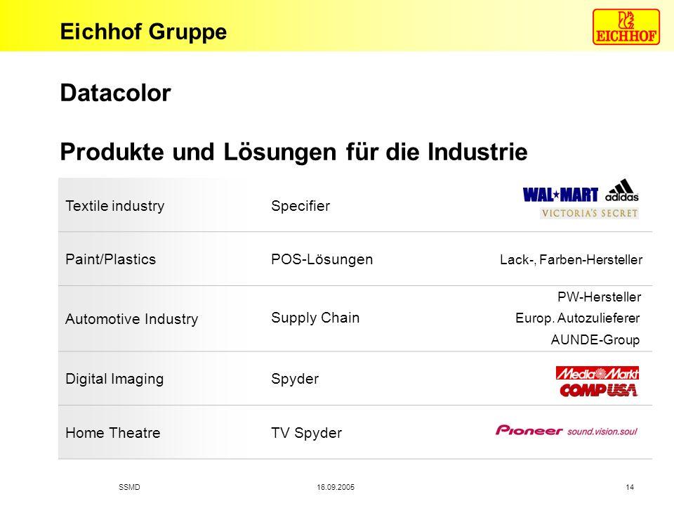 Eichhof Gruppe 16.09.2005SSMD 14 Textile industrySpecifier Paint/PlasticsPOS-Lösungen Lack-, Farben-Hersteller Automotive Industry PW-Hersteller Suppl