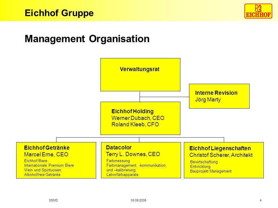 Eichhof Gruppe 16.09.2005SSMD 4 Management Organisation Eichhof Getränke Marcel Erne, CEO Farbmessung Farbmanagement, -kommunikation, und –kalibrierun