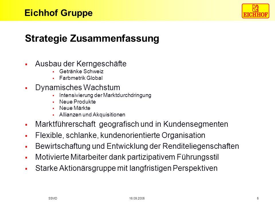 Eichhof Gruppe 16.09.2005SSMD 5 Strategie Zusammenfassung Ausbau der Kerngeschäfte Getränke Schweiz Farbmetrik Global Dynamisches Wachstum Intensivier