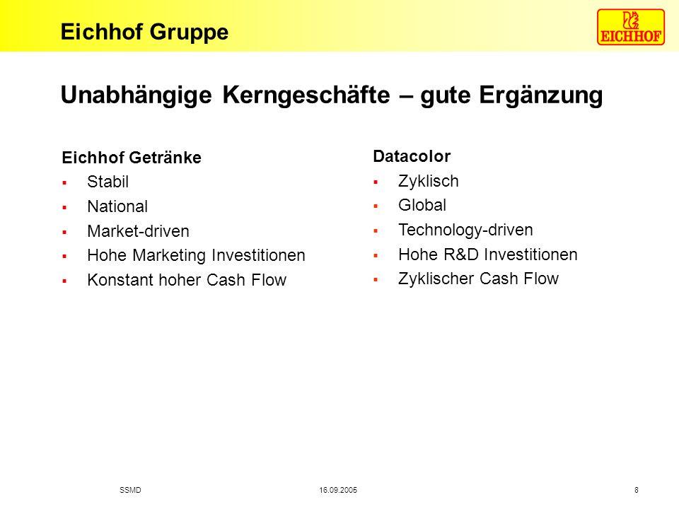 Eichhof Gruppe 16.09.2005SSMD 8 Unabhängige Kerngeschäfte – gute Ergänzung Eichhof Getränke Stabil National Market-driven Hohe Marketing Investitionen