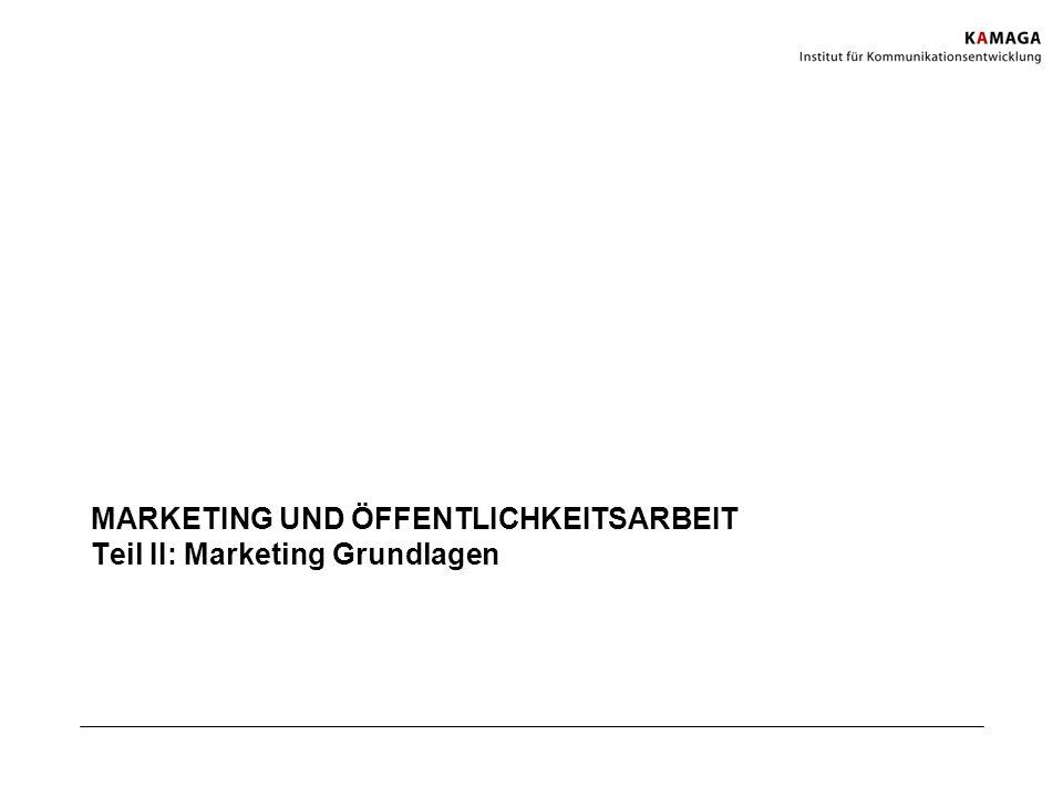MARKETING UND ÖFFENTLICHKEITSARBEIT Teil II: Marketing Grundlagen