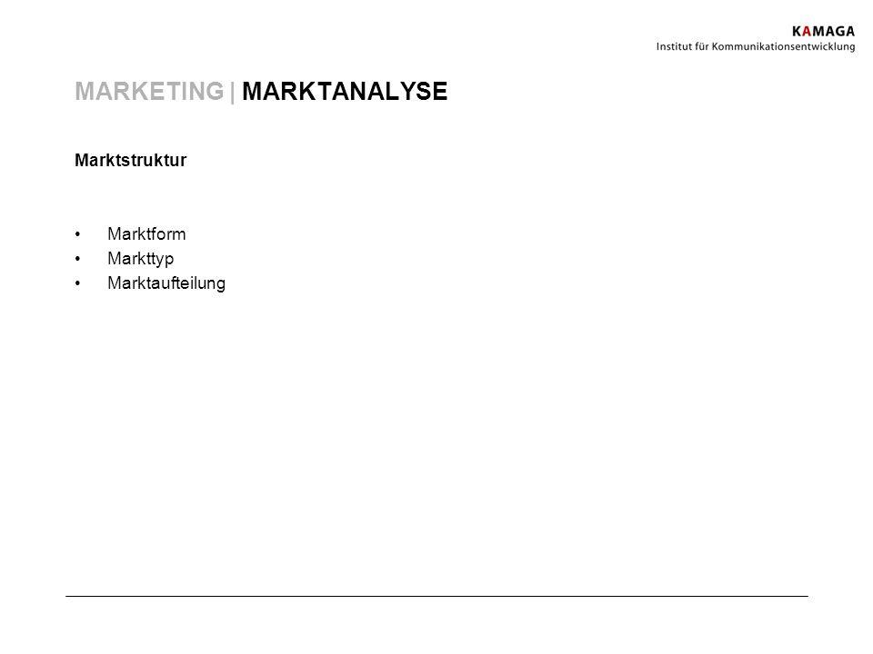MARKETING | MARKTANALYSE Marktstruktur Marktform Markttyp Marktaufteilung