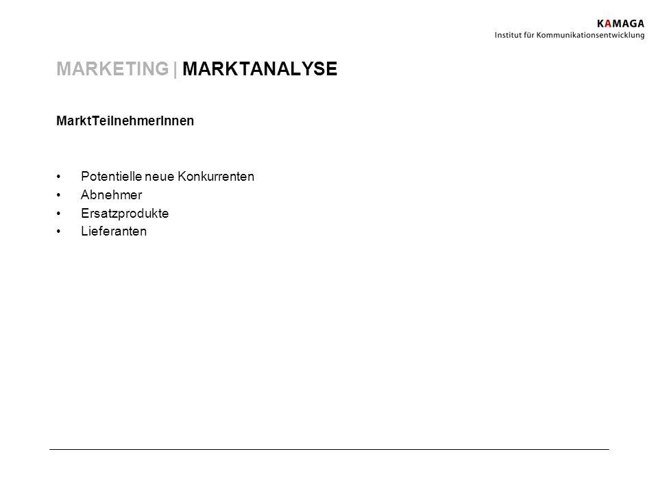 MARKETING | MARKTANALYSE MarktTeilnehmerInnen Potentielle neue Konkurrenten Abnehmer Ersatzprodukte Lieferanten