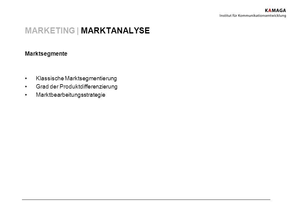MARKETING | MARKTANALYSE Marktsegmente Klassische Marktsegmentierung Grad der Produktdifferenzierung Marktbearbeitungsstrategie