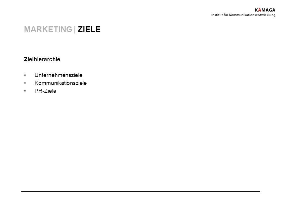MARKETING | ZIELE Zielhierarchie Unternehmensziele Kommunikationsziele PR-Ziele