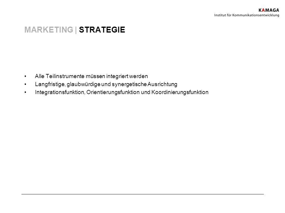 MARKETING | STRATEGIE Alle Teilinstrumente müssen integriert werden Langfristige, glaubwürdige und synergetische Ausrichtung Integrationsfunktion, Ori