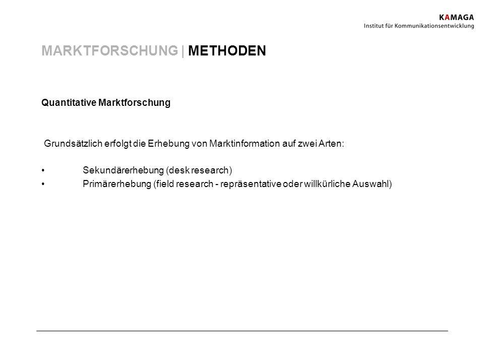 MARKTFORSCHUNG | METHODEN Quantitative Marktforschung Grundsätzlich erfolgt die Erhebung von Marktinformation auf zwei Arten: Sekundärerhebung (desk r