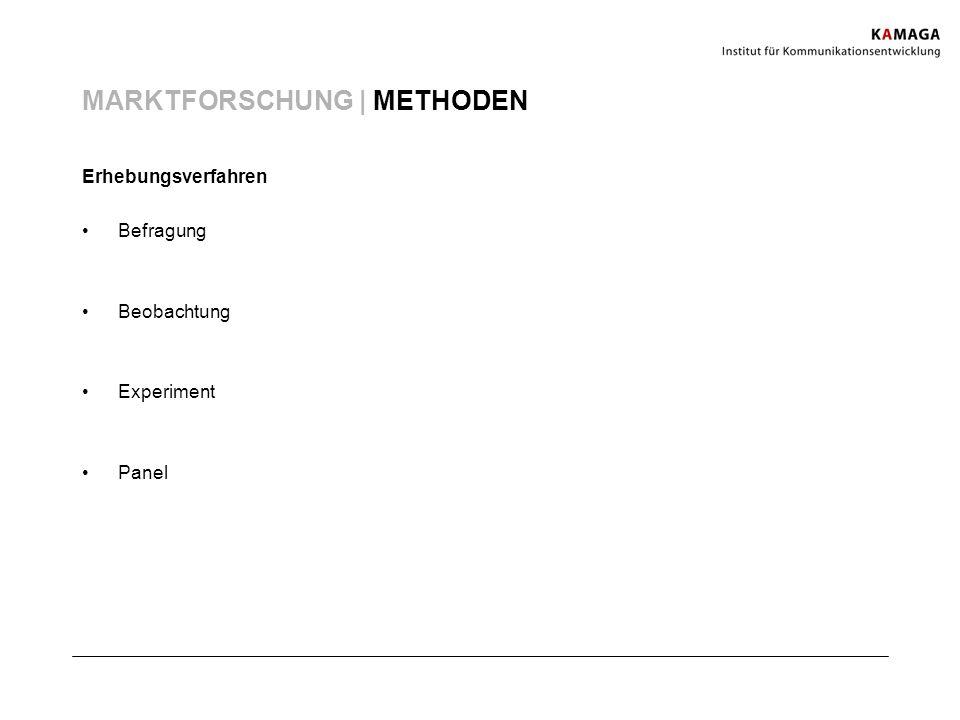 MARKTFORSCHUNG | METHODEN Erhebungsverfahren Befragung Beobachtung Experiment Panel