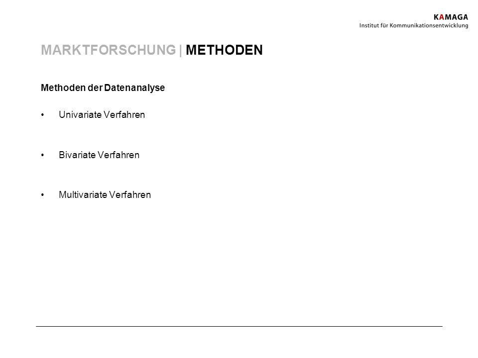 MARKTFORSCHUNG | METHODEN Methoden der Datenanalyse Univariate Verfahren Bivariate Verfahren Multivariate Verfahren