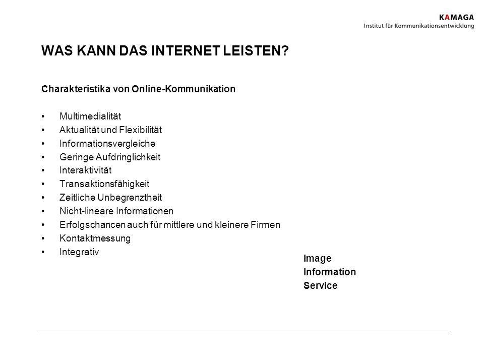 WAS KANN DAS INTERNET LEISTEN? Charakteristika von Online-Kommunikation Multimedialität Aktualität und Flexibilität Informationsvergleiche Geringe Auf