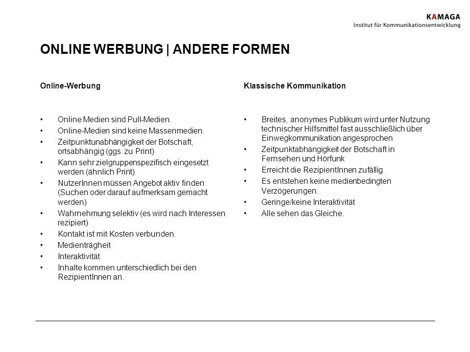 ONLINE WERBUNG | ANDERE FORMEN Online-Werbung Online Medien sind Pull-Medien. Online-Medien sind keine Massenmedien. Zeitpunktunabhängigkeit der Botsc