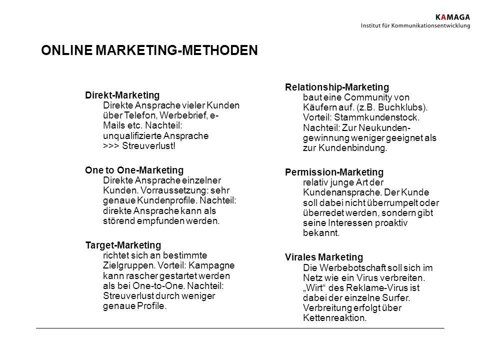 ONLINE MARKETING-METHODEN Direkt-Marketing Direkte Ansprache vieler Kunden über Telefon, Werbebrief, e- Mails etc. Nachteil: unqualifizierte Ansprache