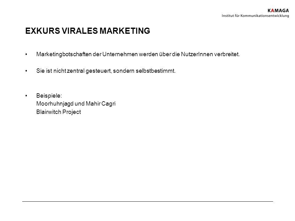 EXKURS VIRALES MARKETING Marketingbotschaften der Unternehmen werden über die NutzerInnen verbreitet. Sie ist nicht zentral gesteuert, sondern selbstb