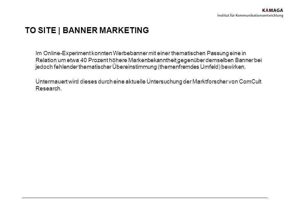 TO SITE | BANNER MARKETING Im Online-Experiment konnten Werbebanner mit einer thematischen Passung eine in Relation um etwa 40 Prozent höhere Markenbe