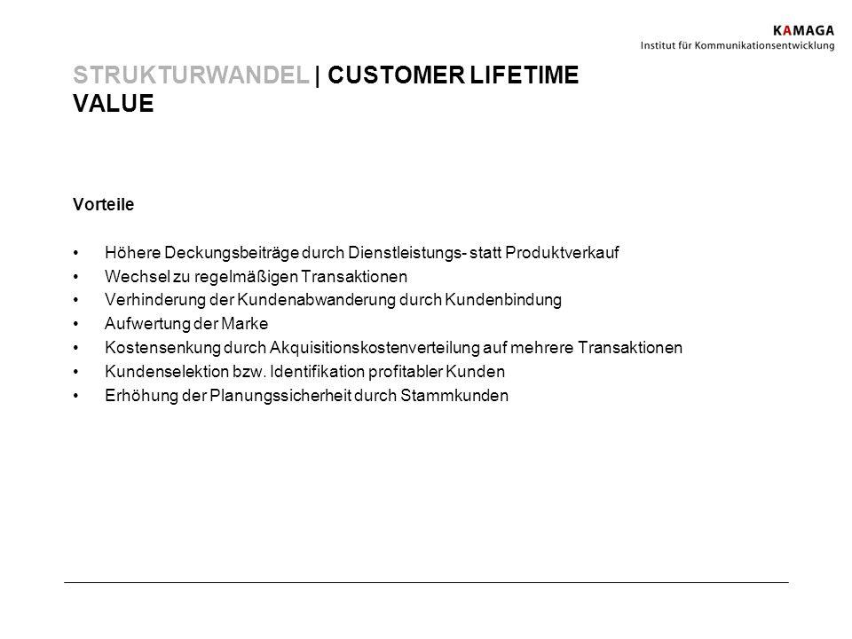 STRUKTURWANDEL | CUSTOMER LIFETIME VALUE Vorteile Höhere Deckungsbeiträge durch Dienstleistungs- statt Produktverkauf Wechsel zu regelmäßigen Transakt