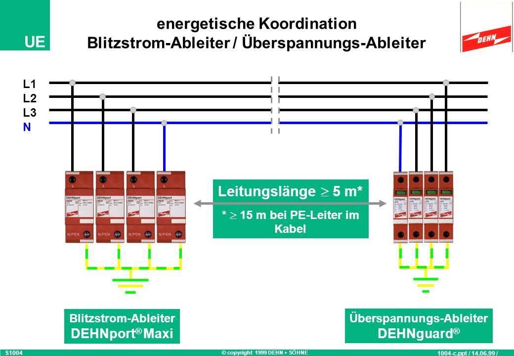 © copyright 1999 DEHN + SÖHNE UE Überspannungs-Ableiter DEHNguard ® Anschluß im TN - S - System 889-c.ppt / 19.05.99 / CG S889 L1 L2 L3 N PE F1 F2 F3