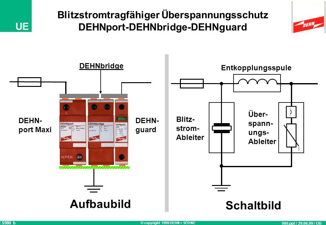 © copyright 1999 DEHN + SÖHNE UE Nenninduktivität 15 µH sichere energetische Koordination zwischen Blitzstrom- und Überspannungs-Ableiter Nennstrom 63
