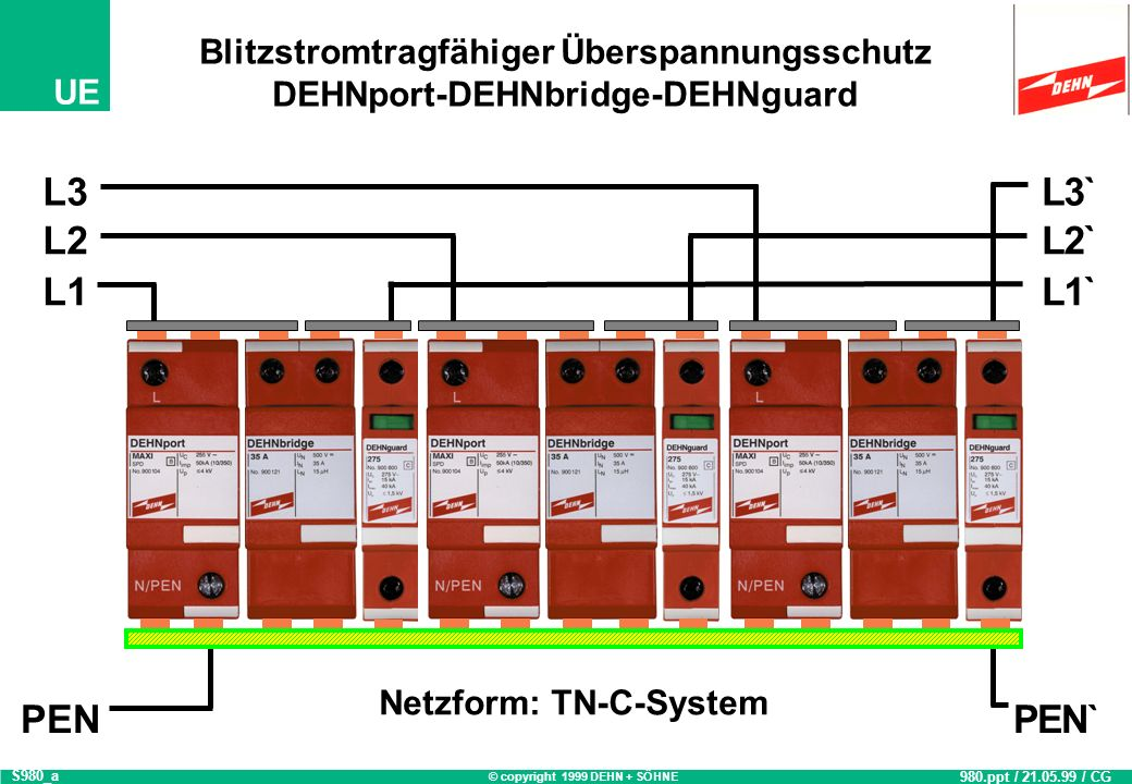 © copyright 1999 DEHN + SÖHNE UE Blitzstromtragfähiger Überspannungsschutz DEHNport-DEHNbridge-DEHNguard 980.ppt / 29.06.99 / OB S980_b Aufbaubild DEH