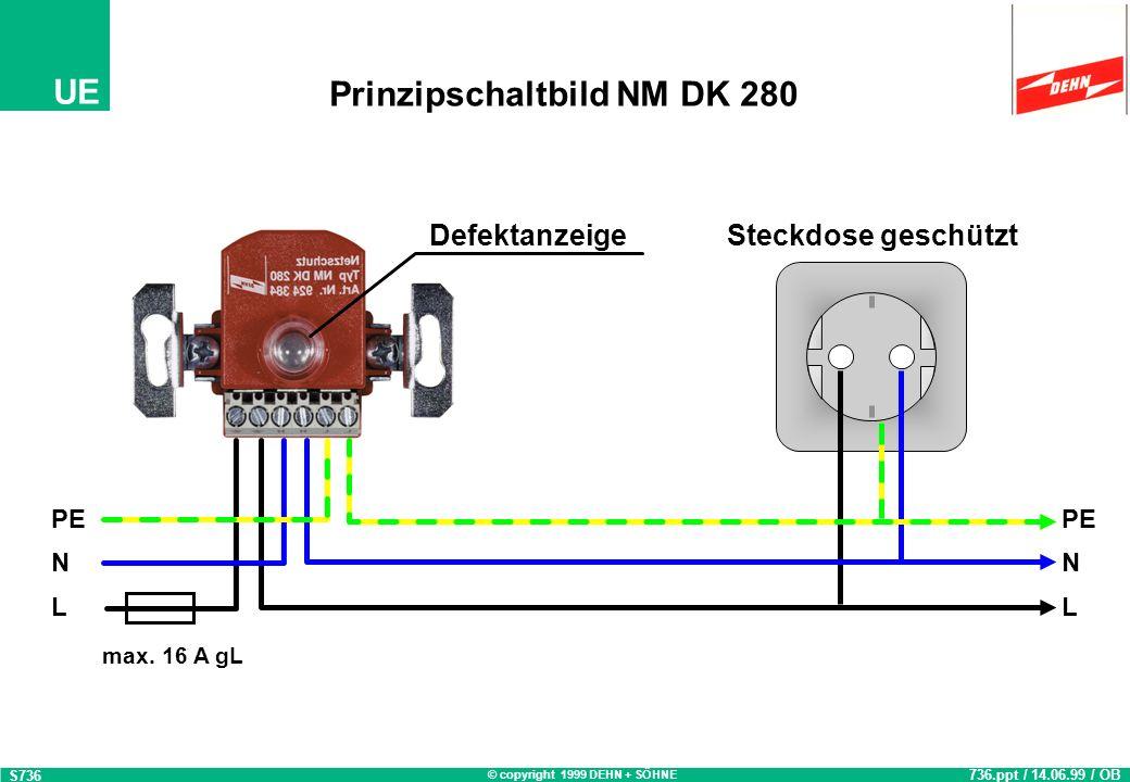© copyright 1999 DEHN + SÖHNE UE Red Line NSM-Protector Überspannungs-Ableiter Anforderungsklasse D E DIN VDE 0675 Teil 6 + 6/A1 optimierter Schutzpeg
