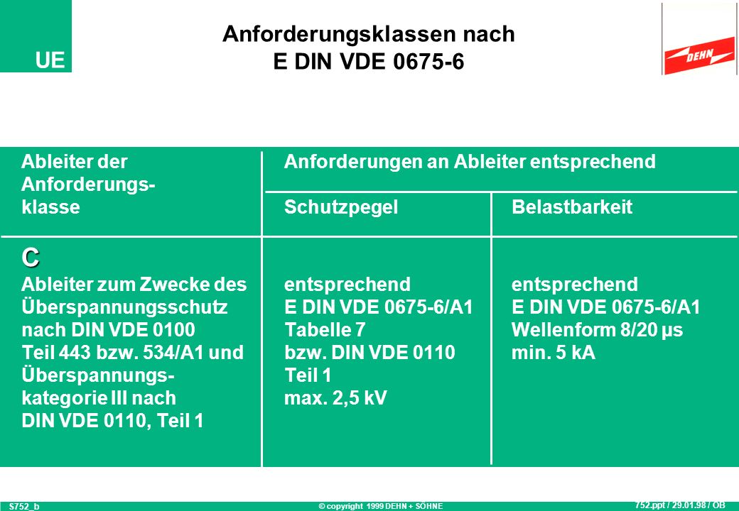 © copyright 1999 DEHN + SÖHNE UE EMV orientiertes Blitz-Schutzzonen-Konzept LEMP Zwischenboden BSZ 2 BSZ 3 BSZ 0 A BSZ 1 energie- technisches Netz inf