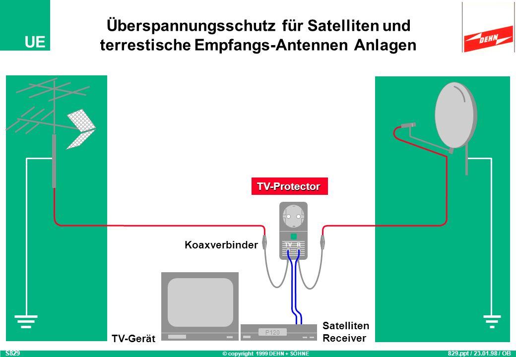 © copyright 1999 DEHN + SÖHNE UE Überspannungsschutz-Adapter Anforderungsklasse D Nennstrom 16 A Ableitvermögen 3 kA (8/20) optische Netzspannungs- un