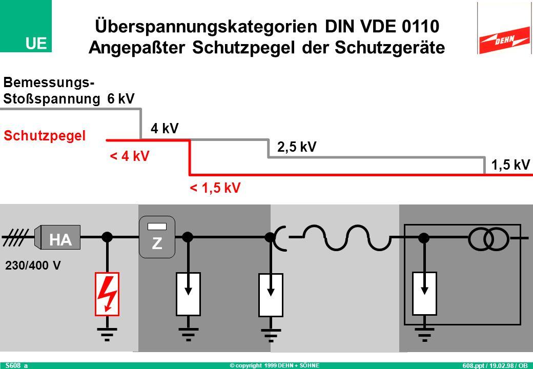© copyright 1999 DEHN + SÖHNE UE S608_a 608.ppt / 19.02.98 / OB Überspannungskategorien DIN VDE 0110 Angepaßter Schutzpegel der Schutzgeräte HA Z 230/400 V Bemessungs- Stoßspannung 6 kV 4 kV 2,5 kV 1,5 kV Schutzpegel < 4 kV < 1,5 kV