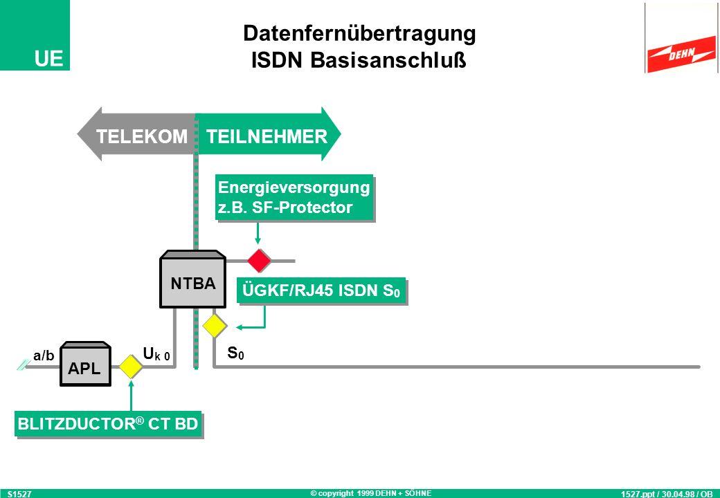 © copyright 1999 DEHN + SÖHNE UE Überspannungsfeinschutz KAZ 10 Übertragungsbereich 4... 2050 MHz 4-47MHz47-862MHz862-2050MHz (kW)(UKW)(Satellit) Einf