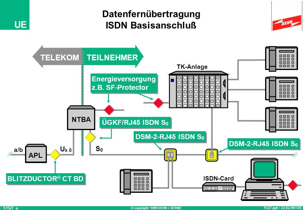© copyright 1999 DEHN + SÖHNE UE Überspannungsschutzbox für ISDN-Anlagen LED-Statusanzeige zeigt den störungsfreien Betrieb an Übertragungsrate bis 2