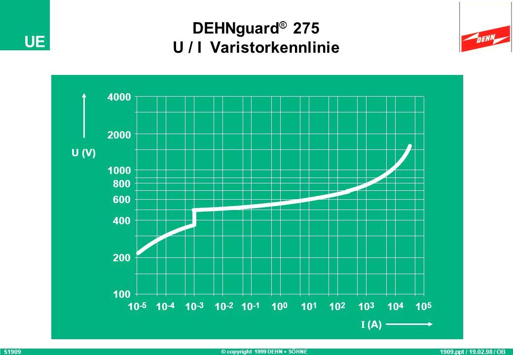 © copyright 1999 DEHN + SÖHNE UE Überspannungsschutz für BK Hausverstärker 897-c.ppt / 22.01.98 / SL S897 HÜP Haus- verstärker PAS Ableiter zu empfehlen Überspannungsschutzgerät Typ KAZ 10 Art.-Nr.