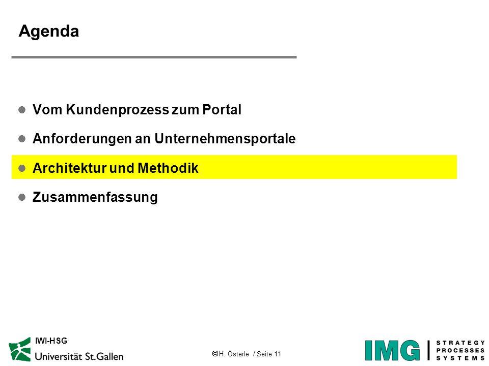 H. Österle / Seite 11 IWI-HSG Agenda l Vom Kundenprozess zum Portal l Anforderungen an Unternehmensportale l Architektur und Methodik l Zusammenfassun