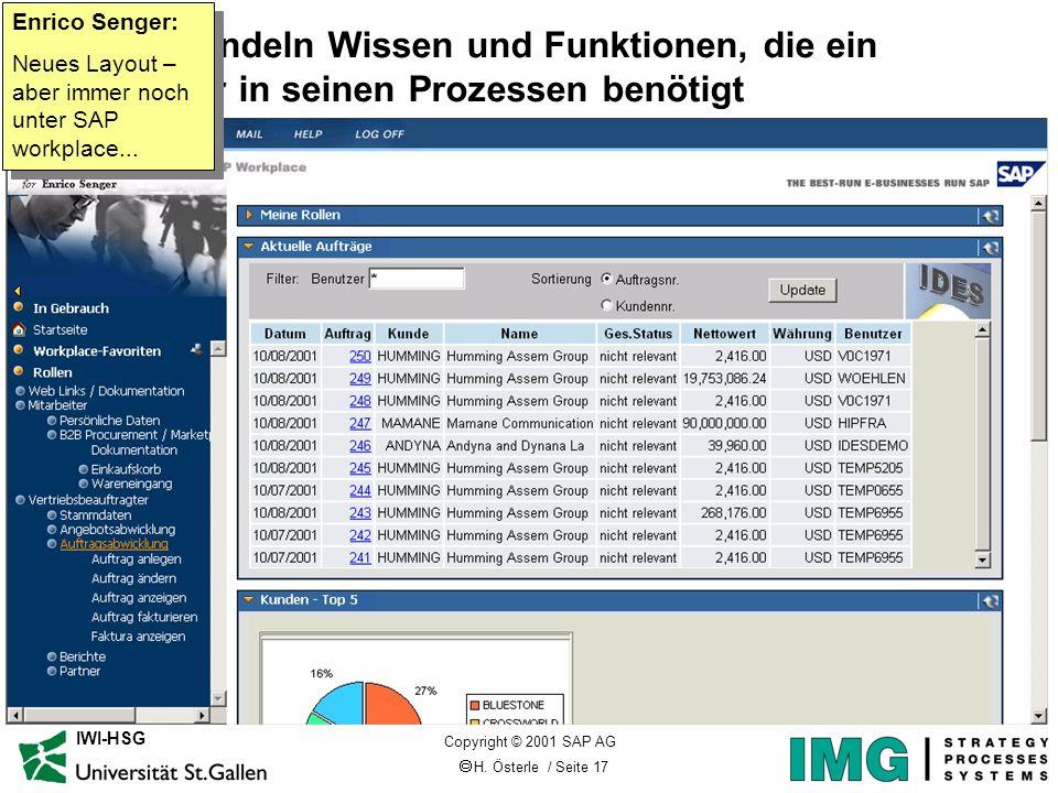 H. Österle / Seite 17 IWI-HSG Portale bündeln Wissen und Funktionen, die ein Mitarbeiter in seinen Prozessen benötigt Copyright © 2001 SAP AG Enrico S