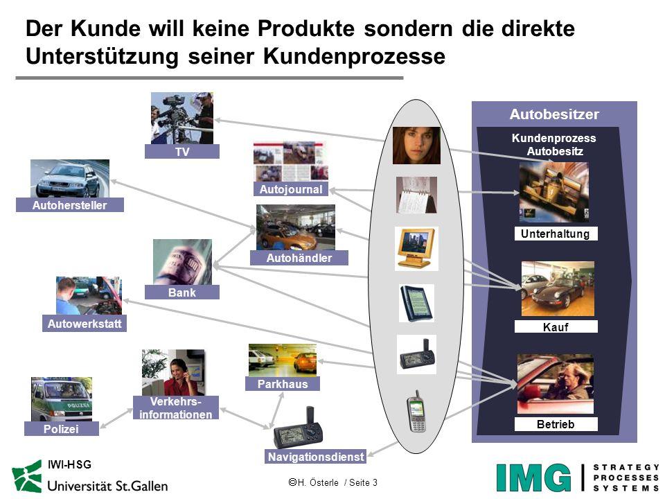 H. Österle / Seite 3 IWI-HSG Autohändler Der Kunde will keine Produkte sondern die direkte Unterstützung seiner Kundenprozesse Kundenprozess Autobesit