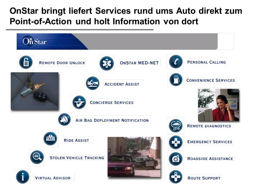 H. Österle / Seite 4 IWI-HSG OnStar bringt liefert Services rund ums Auto direkt zum Point-of-Action und holt Information von dort