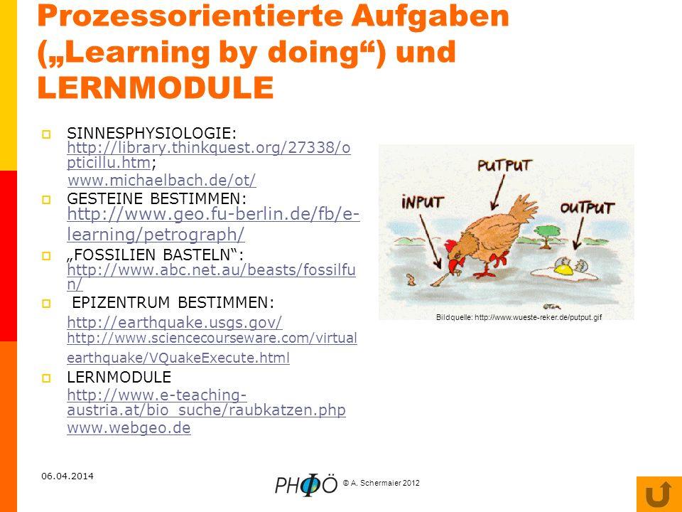 © A. Schermaier 2012 06.04.2014 Prozessorientierte Aufgaben (Learning by doing) und LERNMODULE SINNESPHYSIOLOGIE: http://library.thinkquest.org/27338/