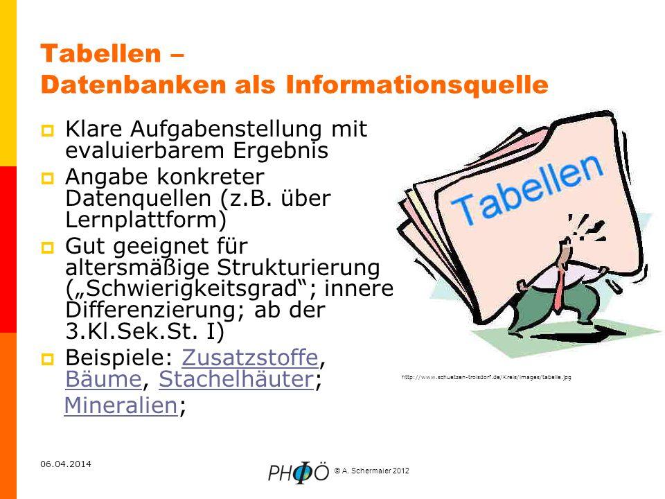 © A. Schermaier 2012 06.04.2014 Tabellen – Datenbanken als Informationsquelle Klare Aufgabenstellung mit evaluierbarem Ergebnis Angabe konkreter Daten