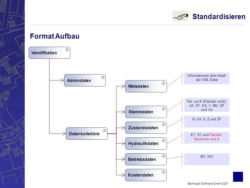 Barthauer Software GmbH 2007 Informationen über Inhalt der XML-Datei Teil von K (Flächen nicht), LK, ST, KS, V, RN, UF und VA H, LH, S, Z und ZF EY, SY und Flächen, Bauzonen aus K BO, GW Identifikation Datenkollektive StammdatenMetadaten Betriebsdaten Zustandsdaten Hydraulikdaten Kostendaten Admindaten Standardisieren Format Aufbau