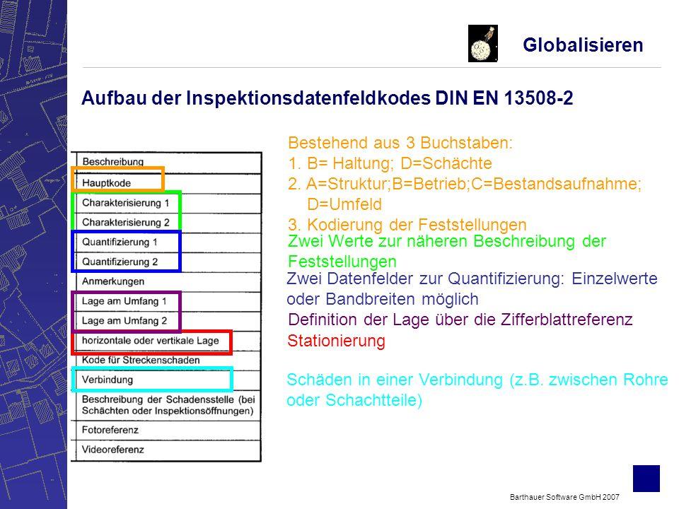 Barthauer Software GmbH 2007 Globalisieren Aufbau der Inspektionsdatenfeldkodes DIN EN 13508-2 Zwei Werte zur näheren Beschreibung der Feststellungen Zwei Datenfelder zur Quantifizierung: Einzelwerte oder Bandbreiten möglich Stationierung Definition der Lage über die Zifferblattreferenz Schäden in einer Verbindung (z.B.