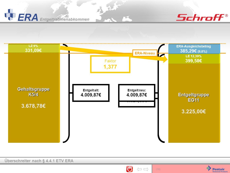 (16) ERA Entgeltrahmenabkommen Entgeltgruppe EG11 3.225,00 LE 12,39% 399,58 Überschreiter nach § 4.4.1 ETV ERA Entgelt alt: 4.009,87 Entgelt neu: 3.62