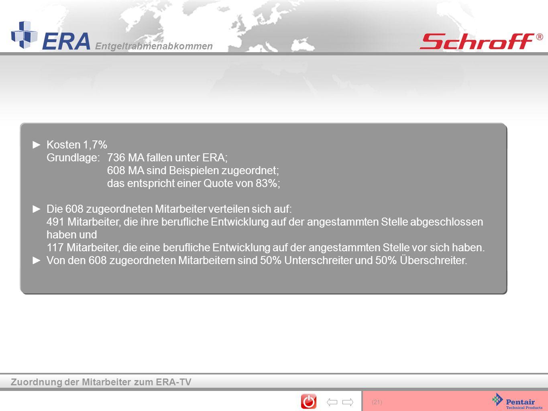 (21) ERA Entgeltrahmenabkommen Zuordnung der Mitarbeiter zum ERA-TV Kosten 1,7% Grundlage:736 MA fallen unter ERA; 608 MA sind Beispielen zugeordnet;