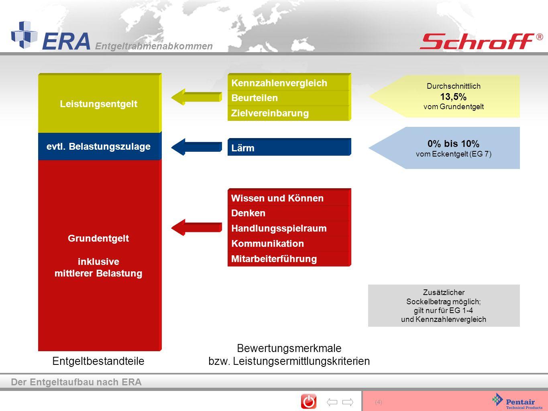 (5) ERA Entgeltrahmenabkommen ETV ERA 3.4.2.1Die Umrechnungsfaktoren beruhen auf den bei den Verhandlungen vorgestellten Berechnungen, die als Anlage beigefügt sind.