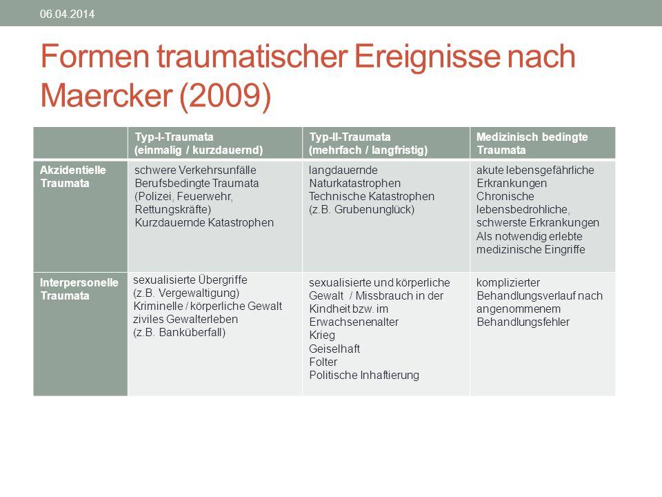Formen traumatischer Ereignisse nach Maercker (2009) Typ-I-Traumata (einmalig / kurzdauernd) Typ-II-Traumata (mehrfach / langfristig) Medizinisch bedi