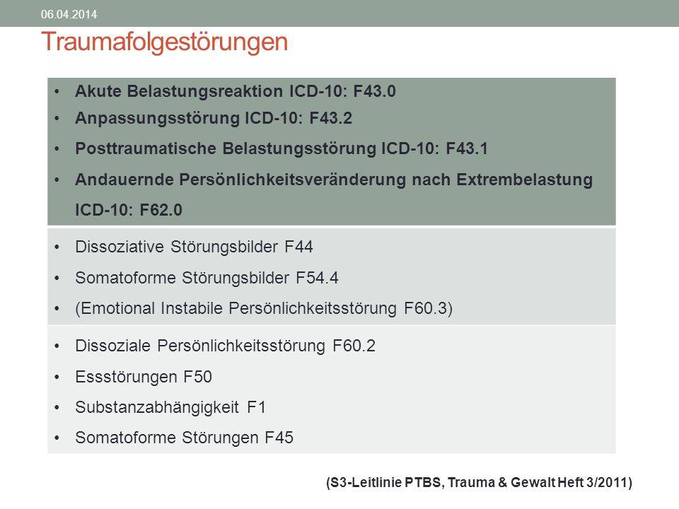 Traumafolgestörungen 06.04.2014 Akute Belastungsreaktion ICD-10: F43.0 Anpassungsstörung ICD-10: F43.2 Posttraumatische Belastungsstörung ICD-10: F43.