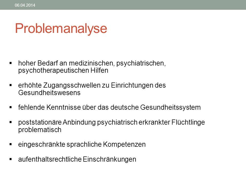 Problemanalyse 06.04.2014 hoher Bedarf an medizinischen, psychiatrischen, psychotherapeutischen Hilfen erhöhte Zugangsschwellen zu Einrichtungen des G