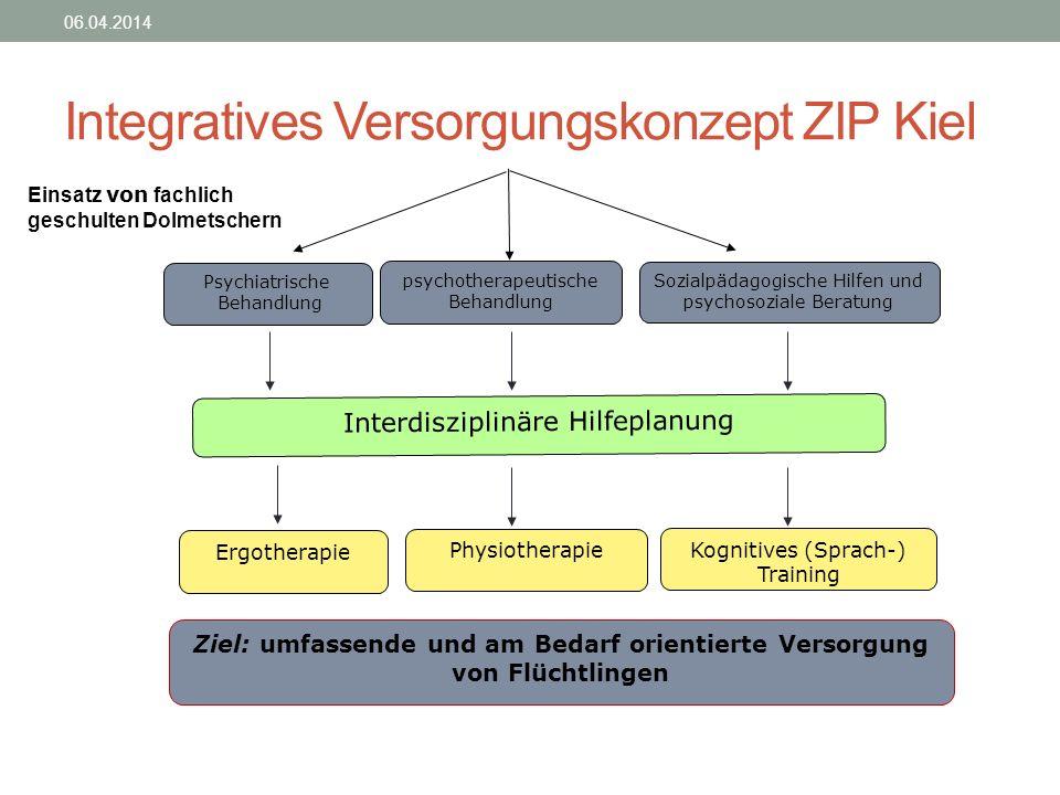 Integratives Versorgungskonzept ZIP Kiel 06.04.2014 Psychiatrische Behandlung psychotherapeutische Behandlung Sozialpädagogische Hilfen und psychosozi