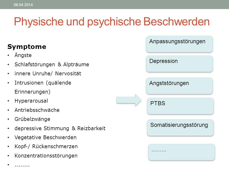 Physische und psychische Beschwerden 06.04.2014 Symptome Ängste Schlafstörungen & Alpträume innere Unruhe/ Nervosität Intrusionen (quälende Erinnerung