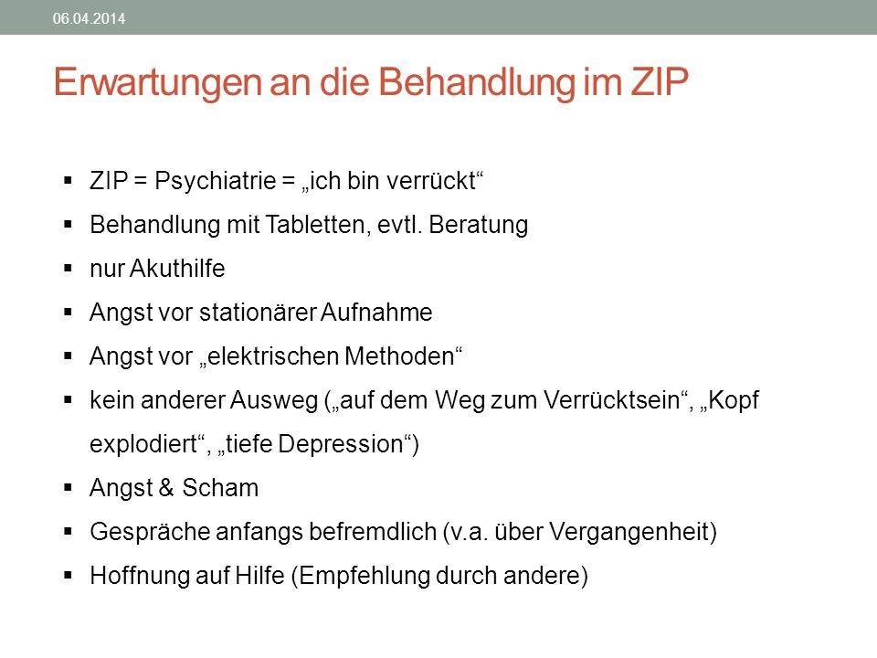 Erwartungen an die Behandlung im ZIP 06.04.2014 ZIP = Psychiatrie = ich bin verrückt Behandlung mit Tabletten, evtl. Beratung nur Akuthilfe Angst vor