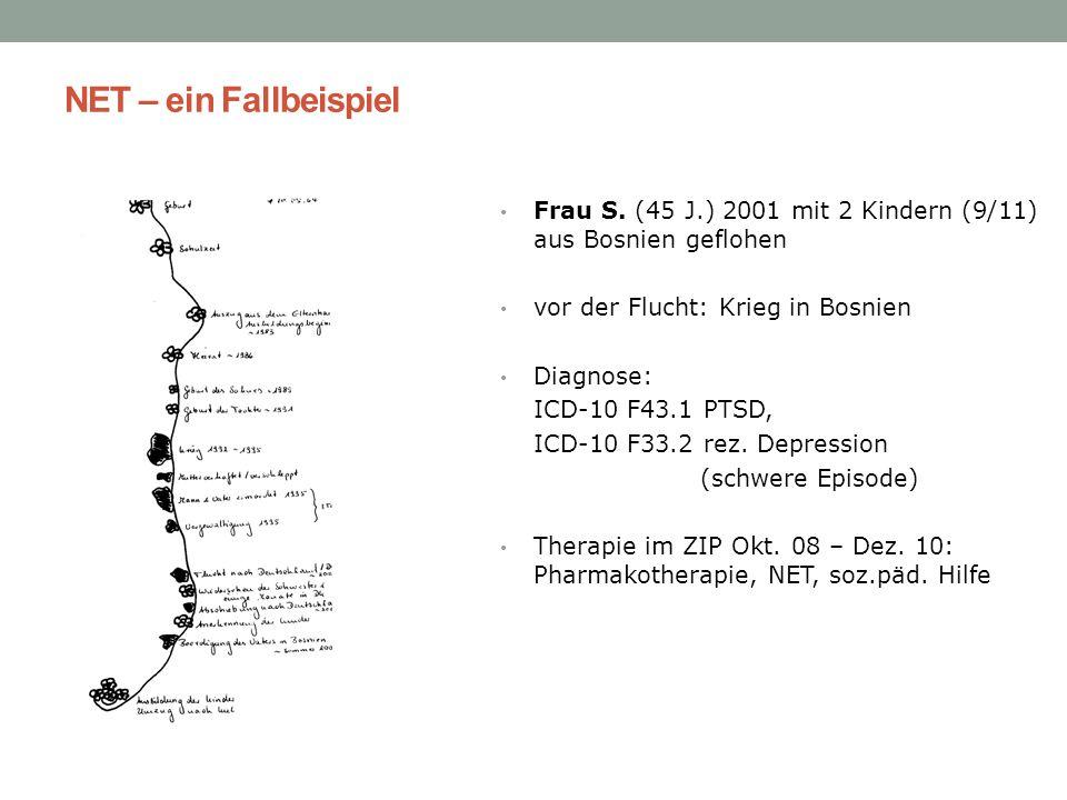 NET – ein Fallbeispiel Frau S. (45 J.) 2001 mit 2 Kindern (9/11) aus Bosnien geflohen vor der Flucht: Krieg in Bosnien Diagnose: ICD-10 F43.1 PTSD, IC