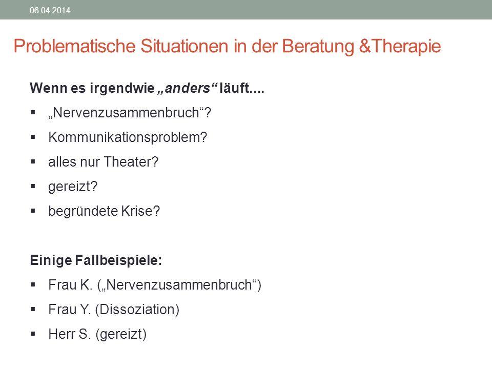 Problematische Situationen in der Beratung &Therapie 06.04.2014 Wenn es irgendwie anders läuft.... Nervenzusammenbruch? Kommunikationsproblem? alles n
