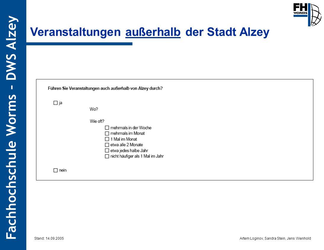 Artem Loginov, Sandra Stein, Jens Wienhold Fachhochschule Worms – DWS Alzey Veranstaltungen außerhalb der Stadt Alzey Stand: 14.09.2005